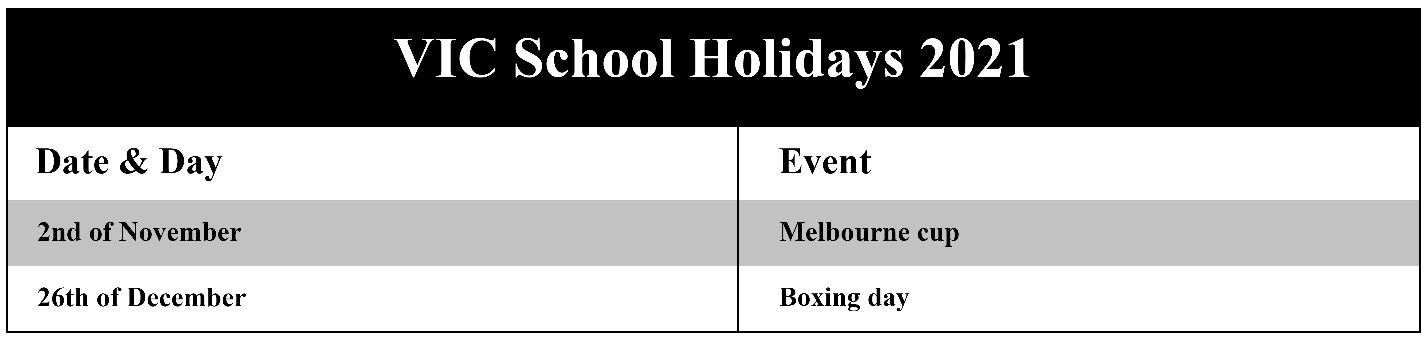 VIC School Holidays 2021